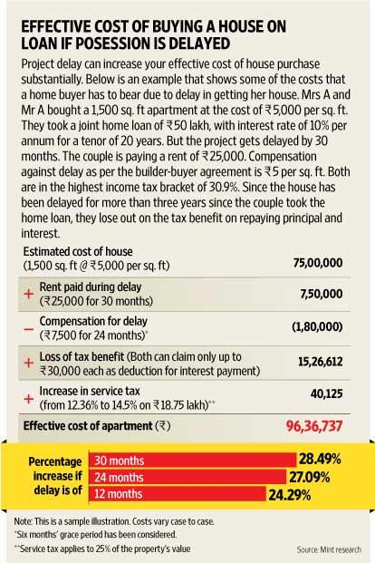 w_money-lead-kO2C--414x621@LiveMint